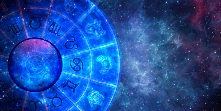 What is Astrology or Jyotish in Hindi